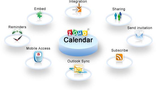 calendars for blogs. Today, Zoho Calendar is