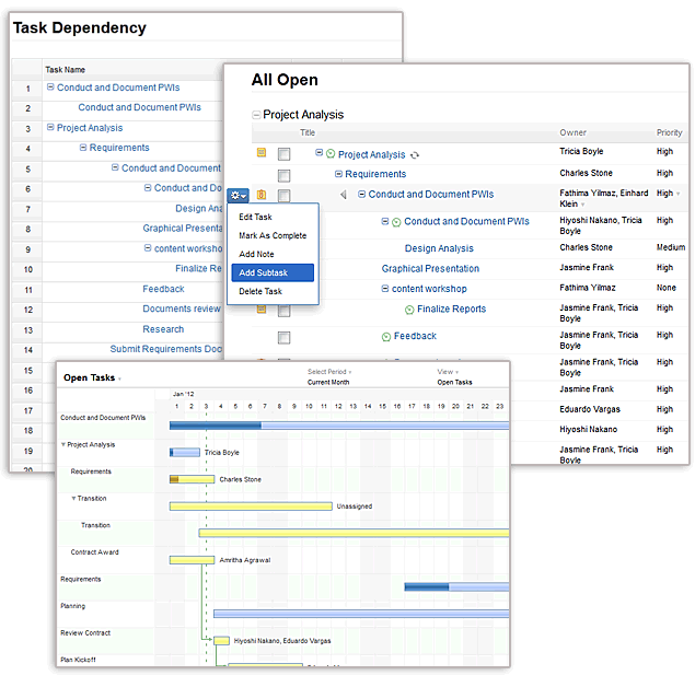 subtasks in zoho projects