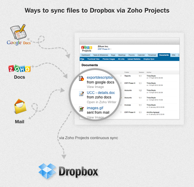 how to send via dropbox