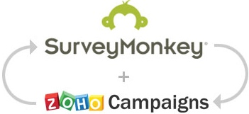 zcampaigns-surveymonkey