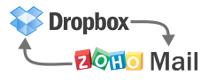 dropbox-zmail-integration-ns