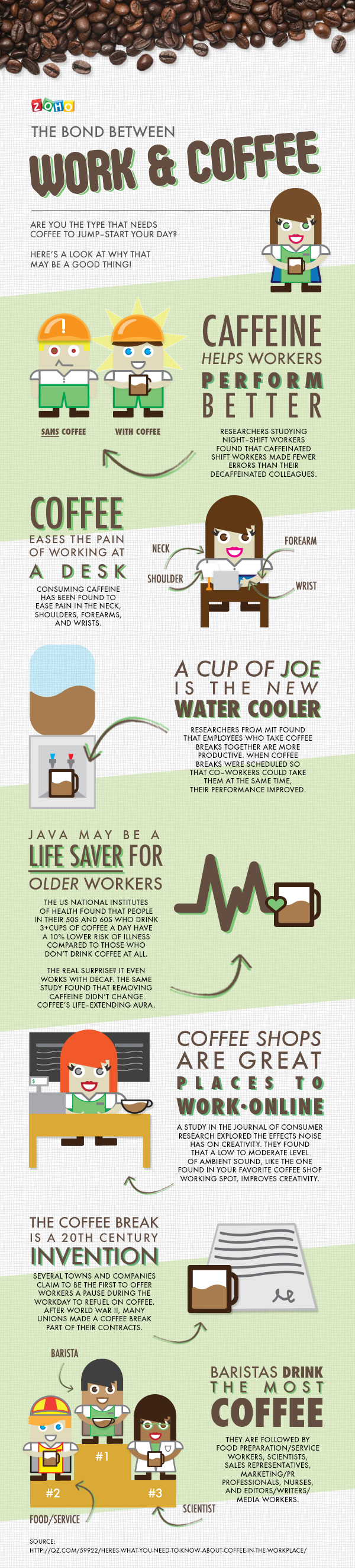 Work and Coffee Infographic
