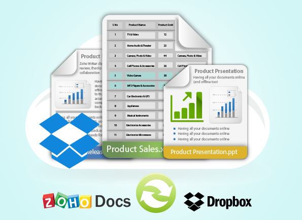 Zoho y Dropbox se sincronizan