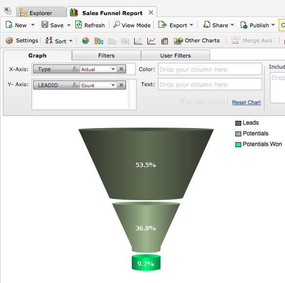 sales-funnel-report