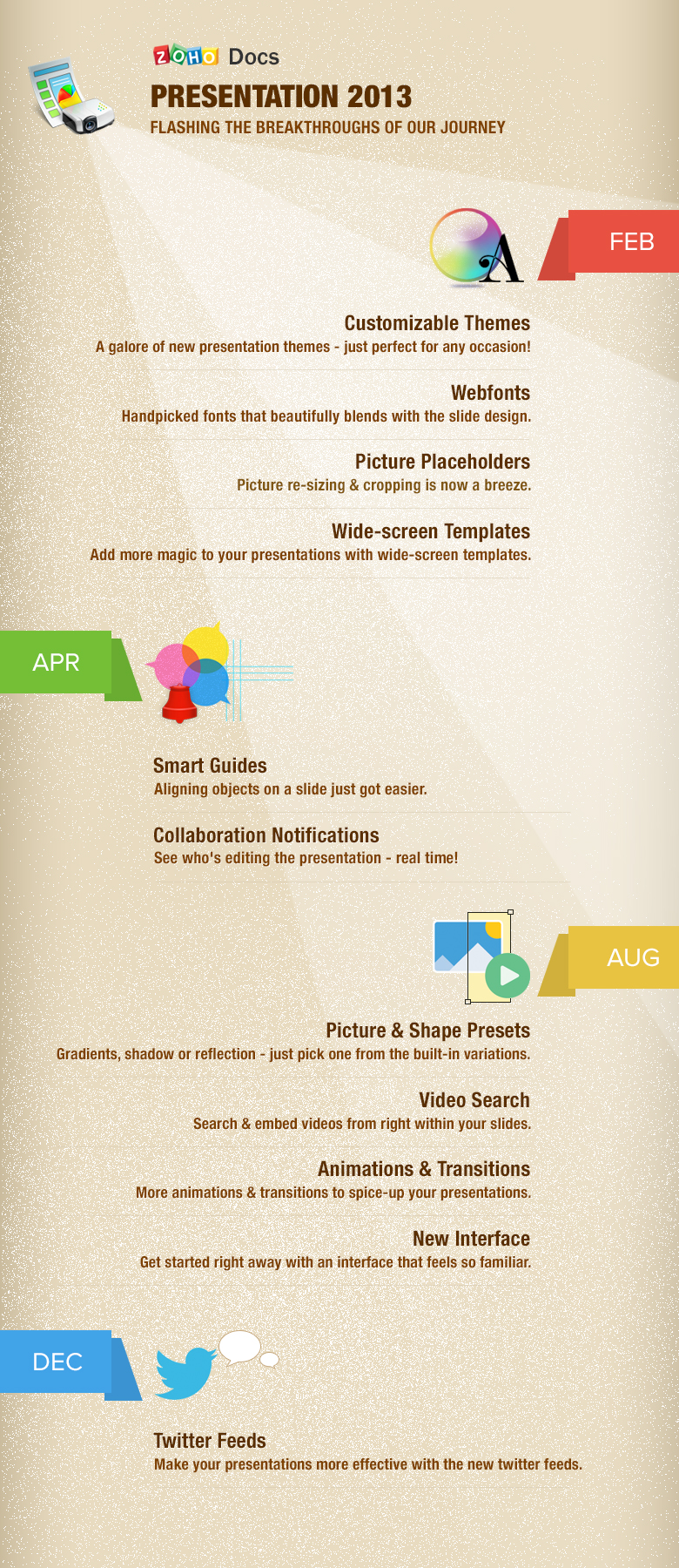 zoho docs presentation infographic