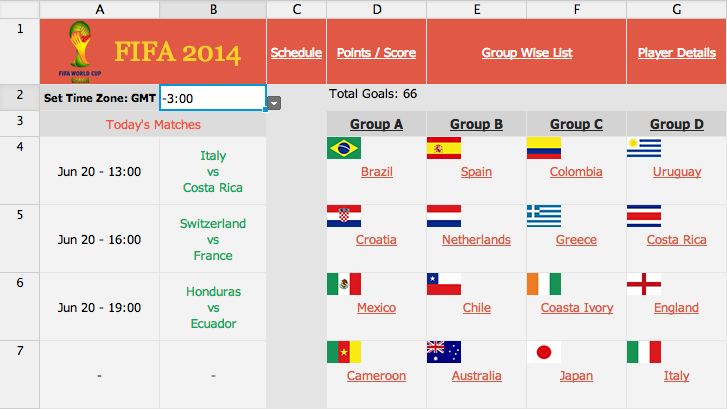 An Interactive Zoho Spreadsheet for FIFA World Cup 2014