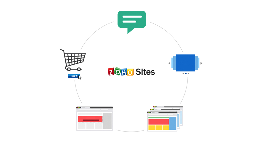sites_blog1