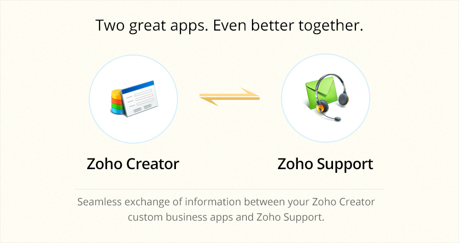 Connect Zoho Creator to Zoho Support