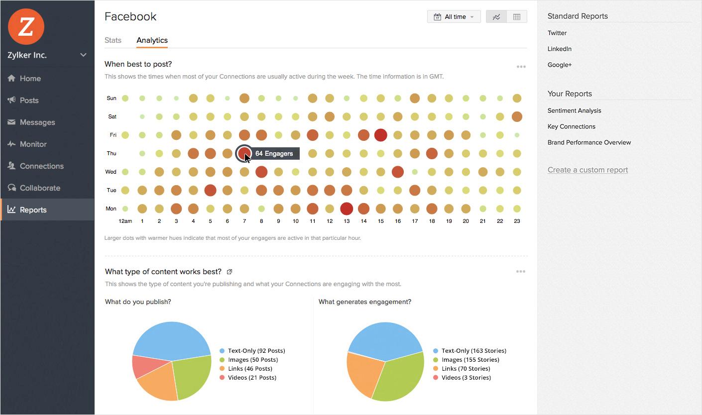 Zoho Social - Analytics