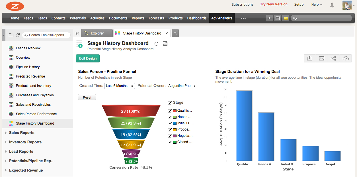 White Label Reporting with SSO - Zoho Analytics