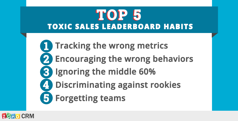 Top 5 Toxic Sales Leaderboard Habits