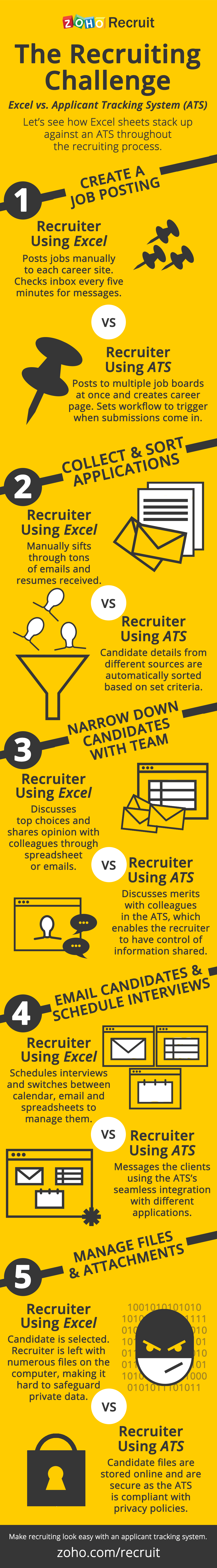 ATS vs Excel Infographic