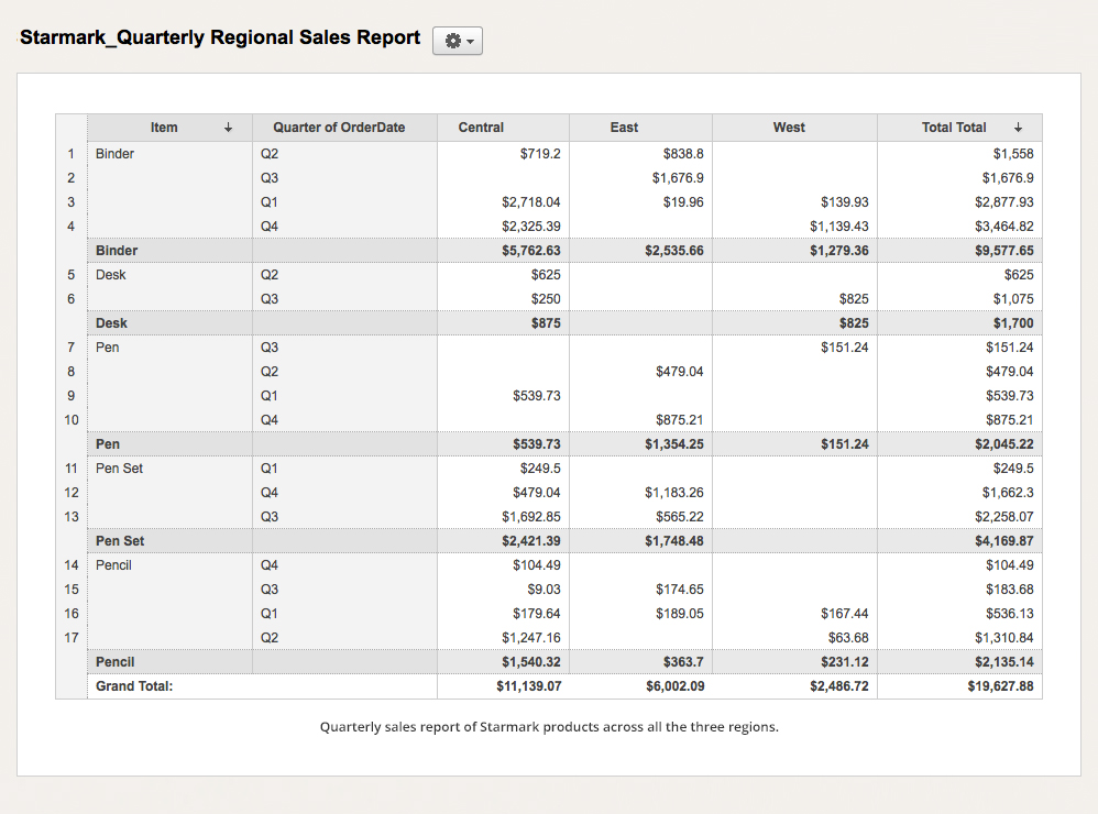 Quarterly Sales report- Layout-1