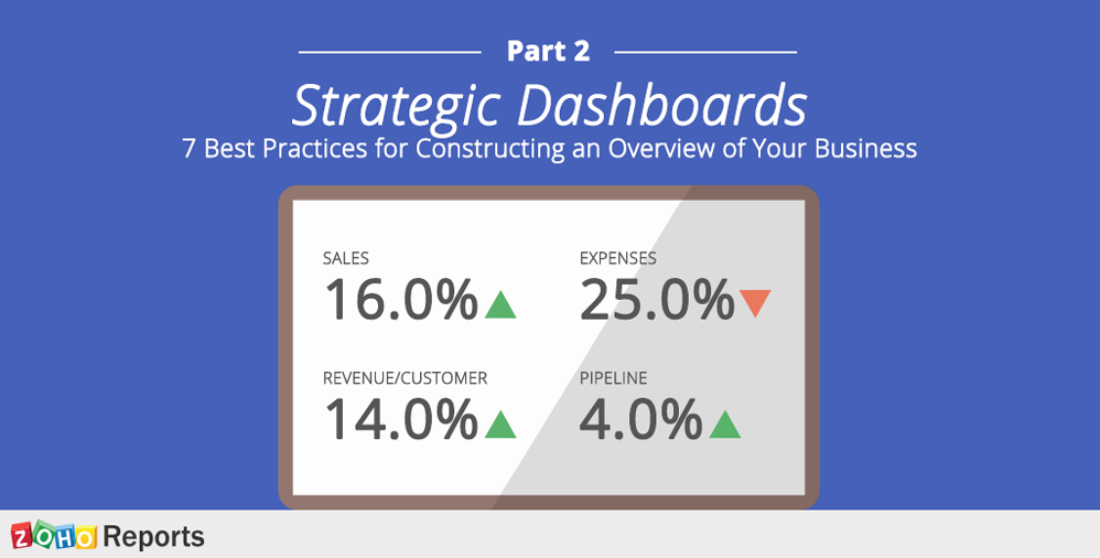 strategic_dashboard