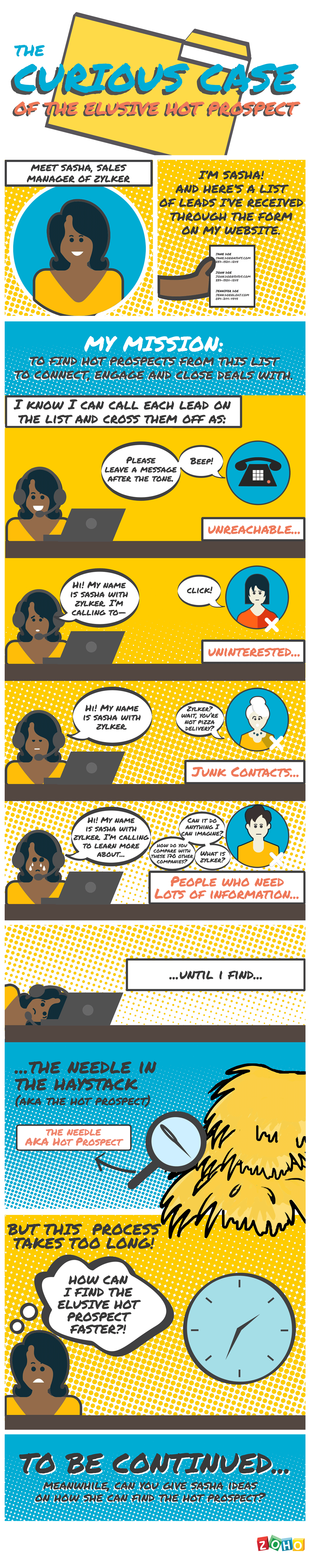 Zoho SalesIQ comic the curious case of the elusive hot prospect.
