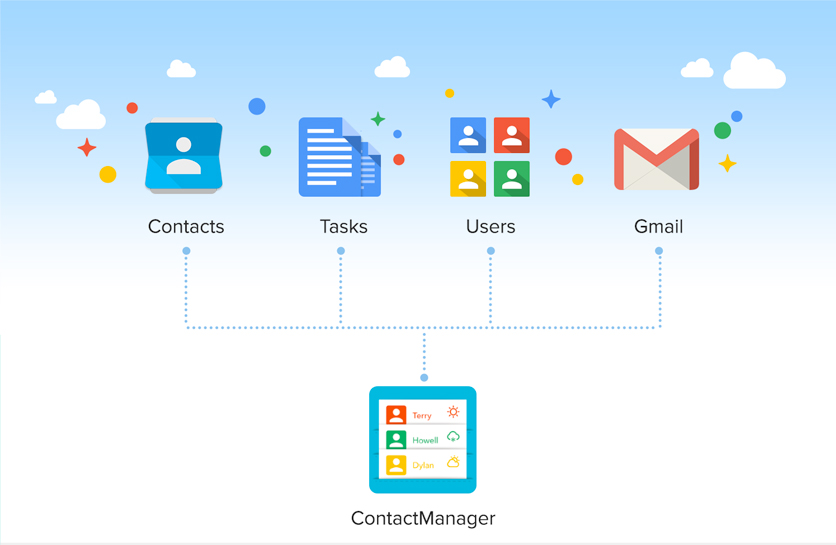 Zoho ContactManager teams up with Google Apps