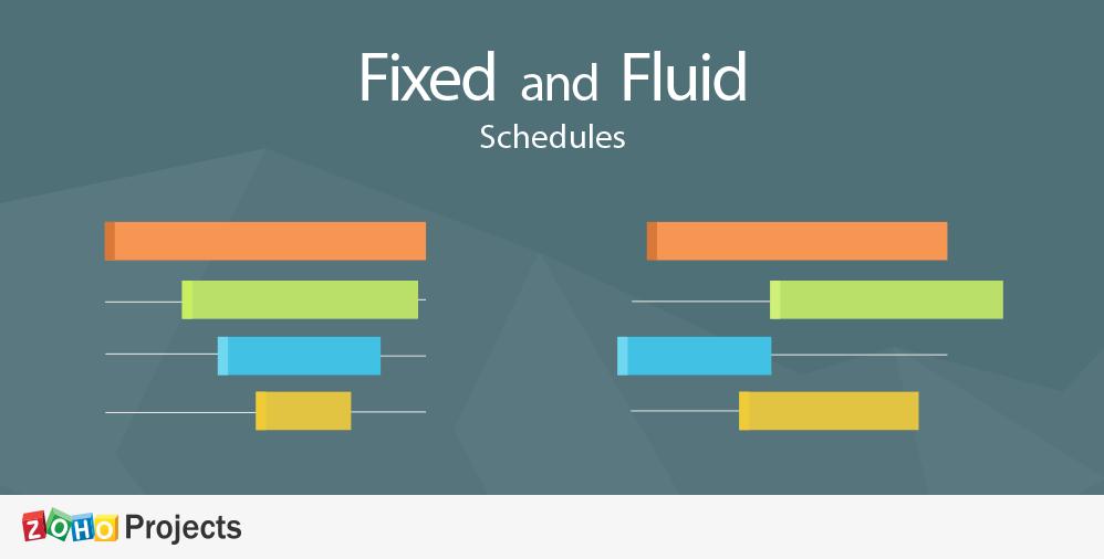 fixed-fluid-blog