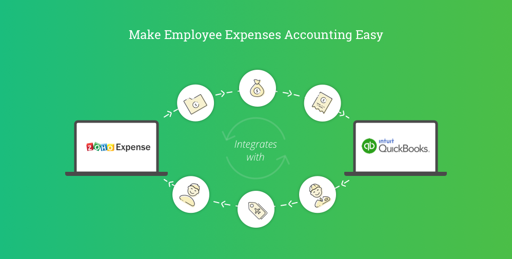 zoho expense integrates with quickbooks online making employee