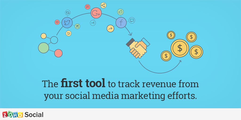 The first tool to track revenue from your social media marketing efforts