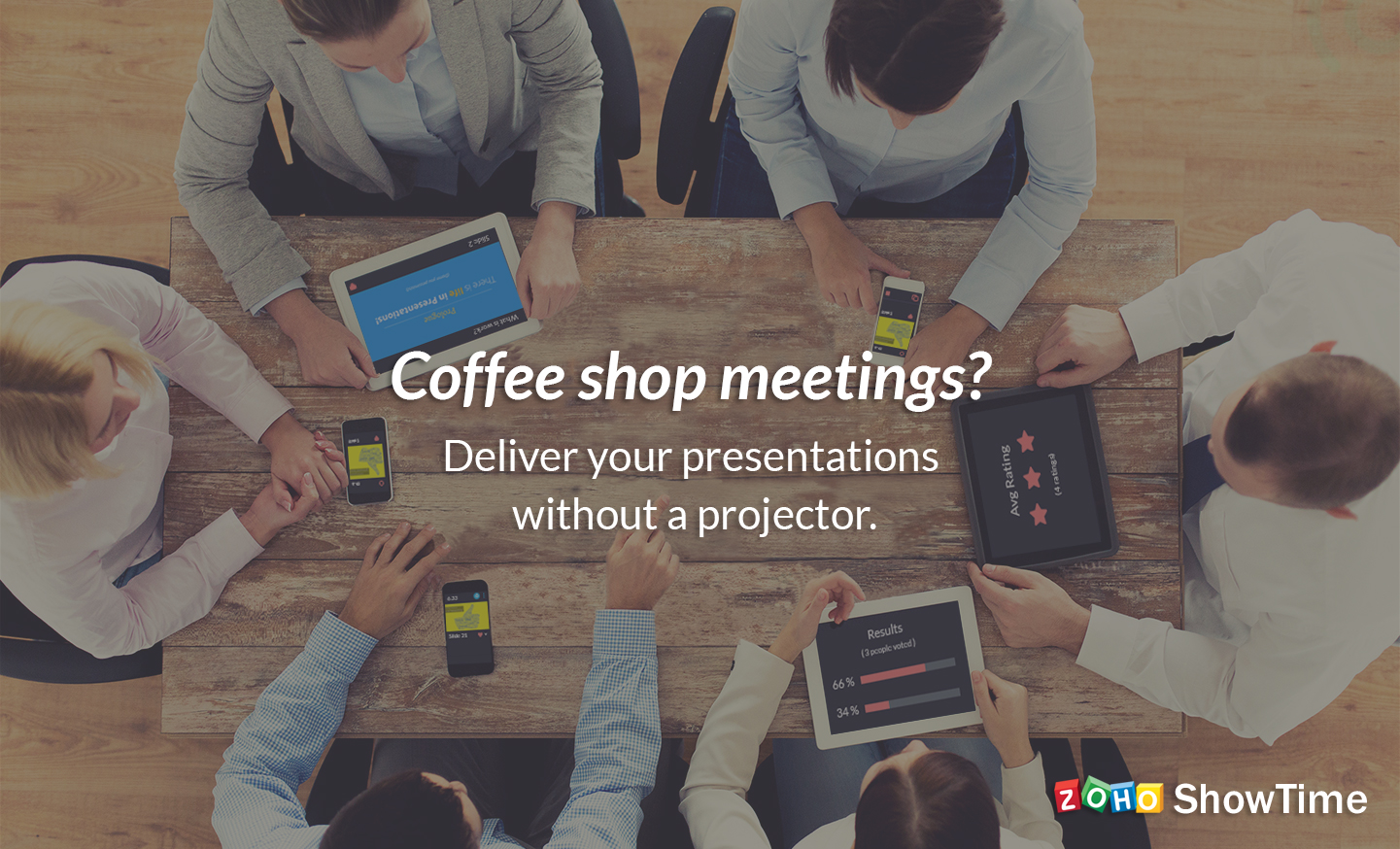 Zoho ShowTime – Enabling New Age Business Meetings