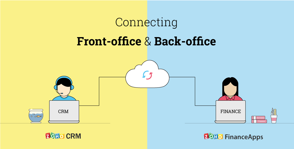 Count on it: The all new integration between Zoho Finance and Zoho CRM.