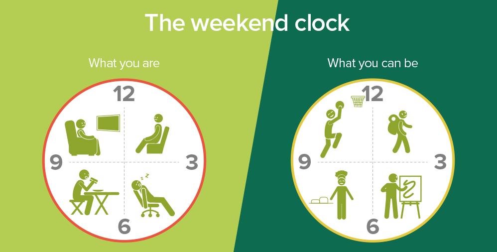 15 Weekend Activities to Help Increase Weekday Productivity