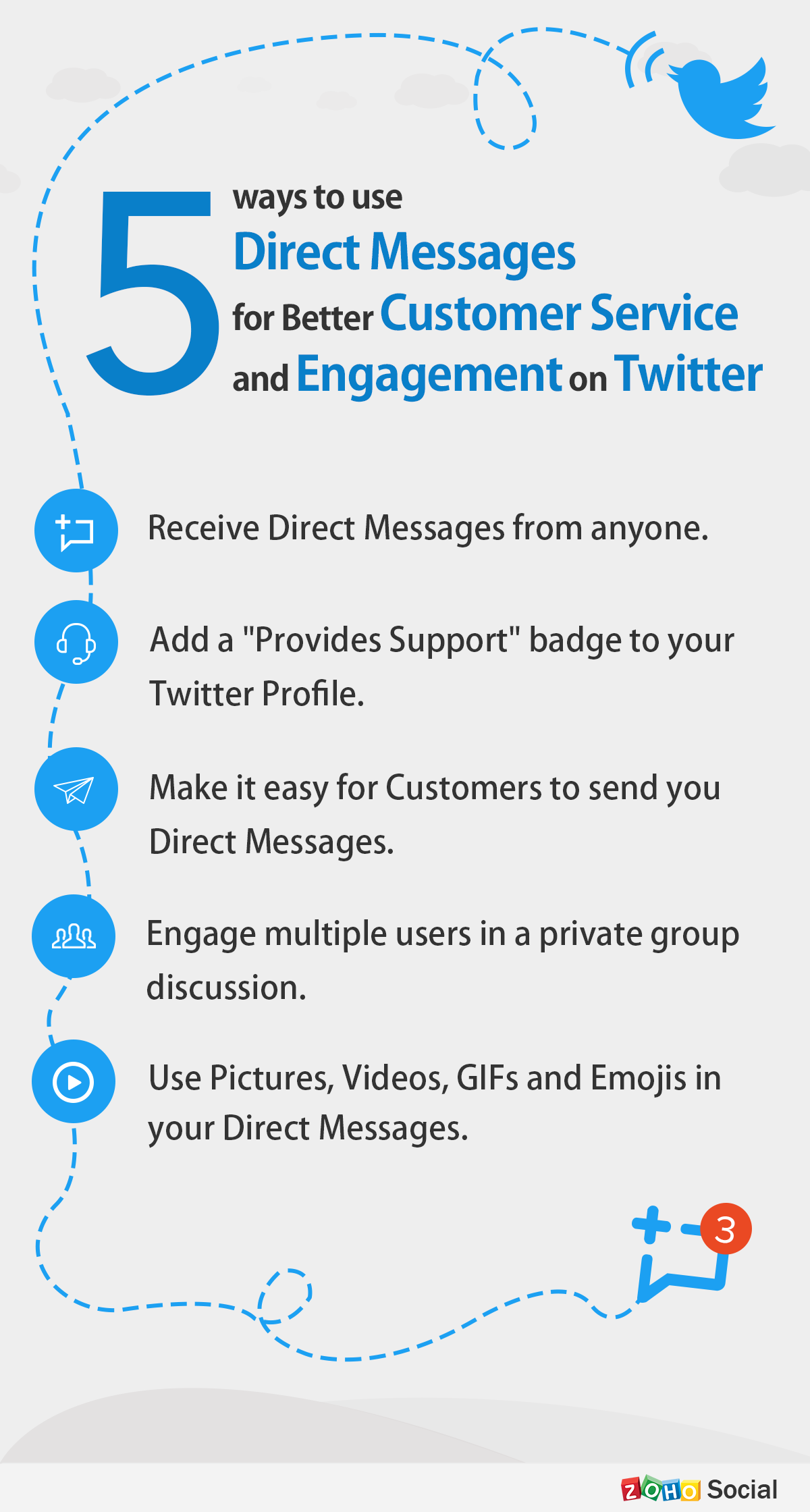 Infographic-5-ways-direct-message-in-twitter