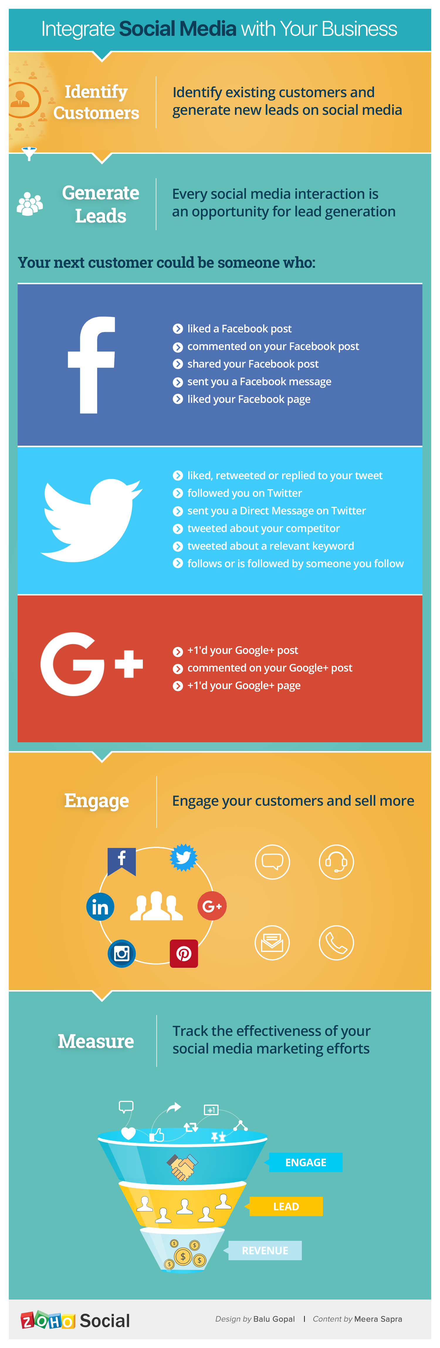 Social CRM infographic