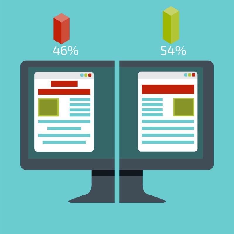 testing different marketing strategies