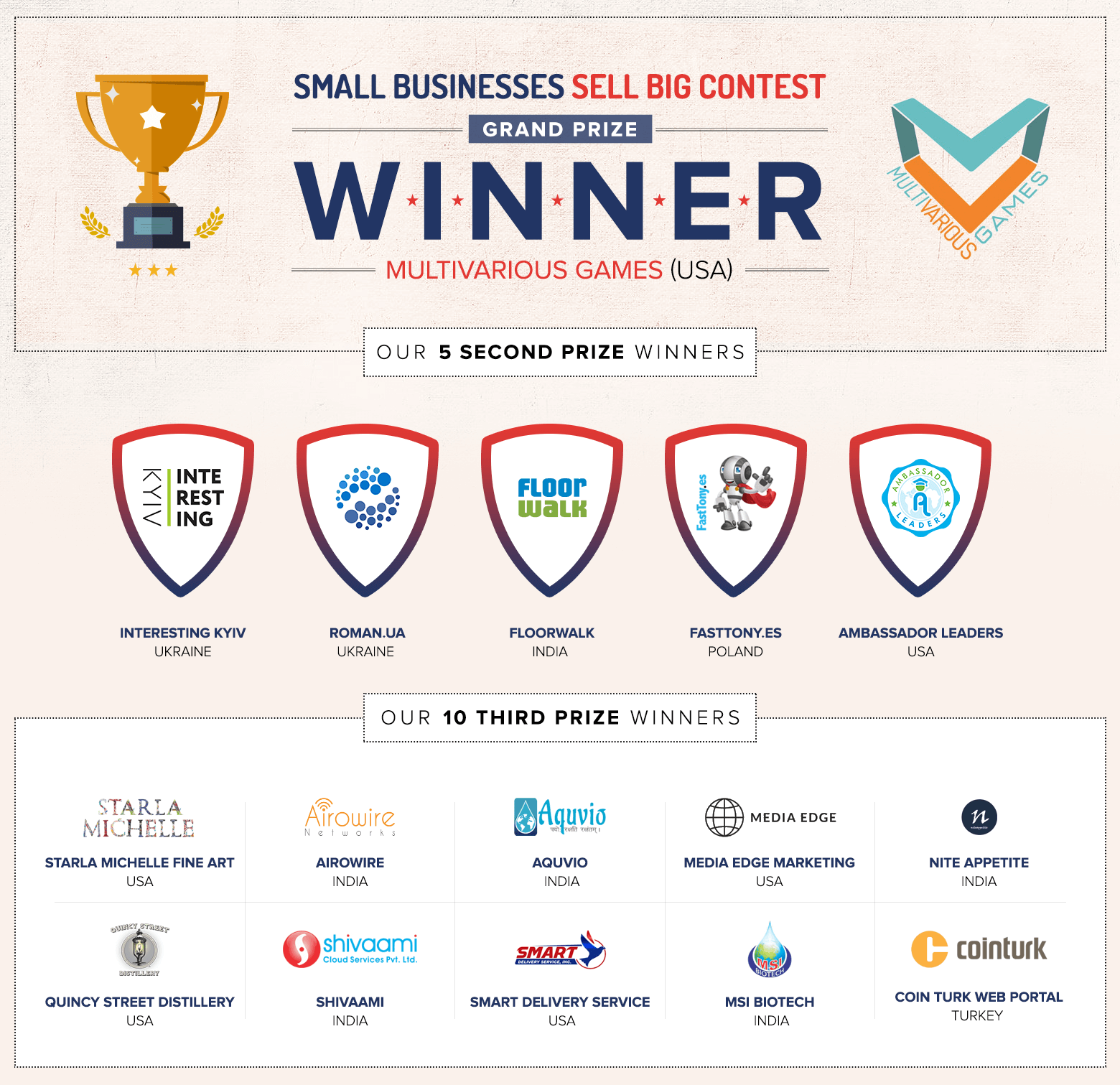 Small Businesses Sell Big with Zoho contest winners announcement