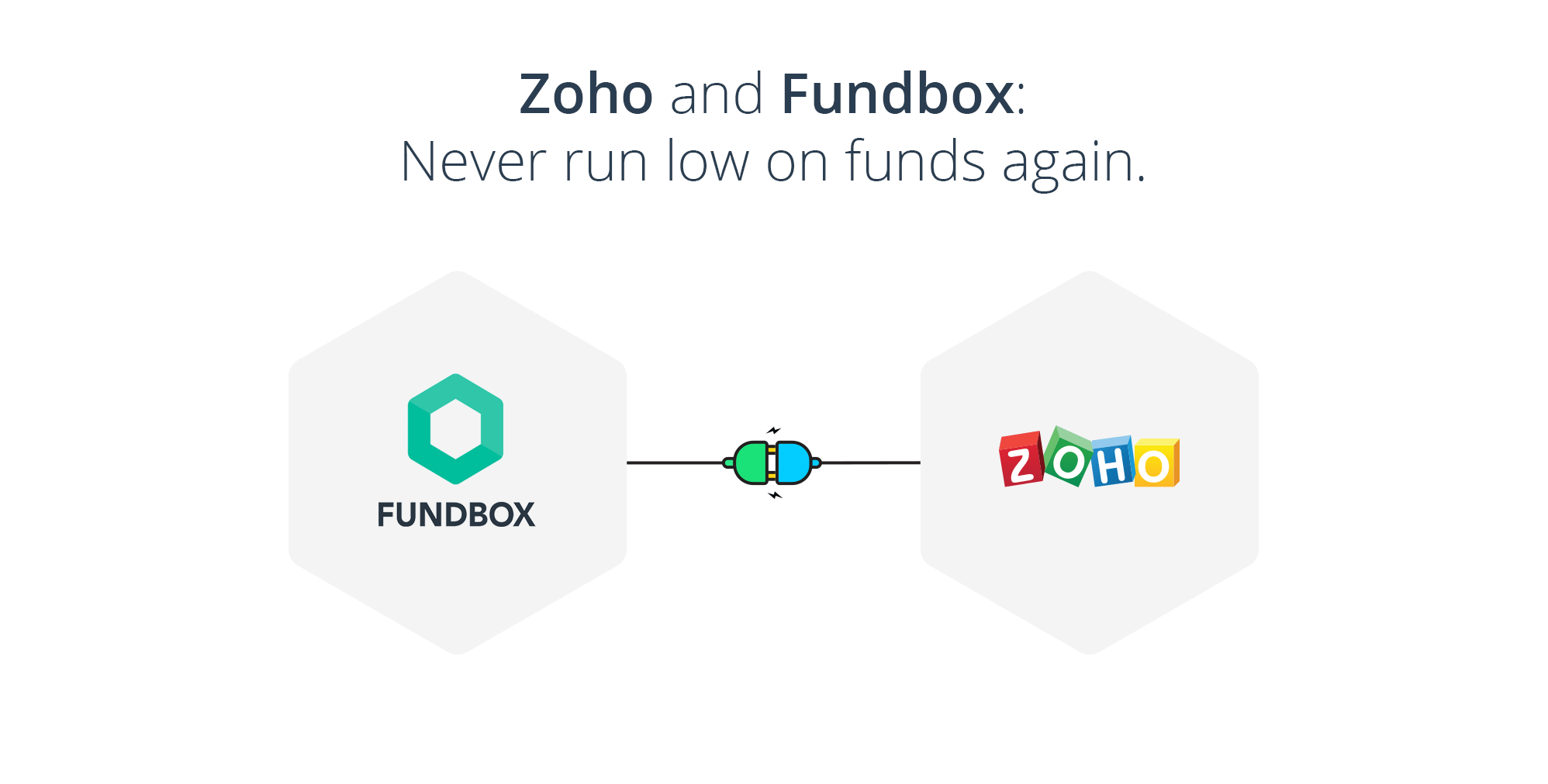 Zoho and Fundbox: Never run low on funds again. 
