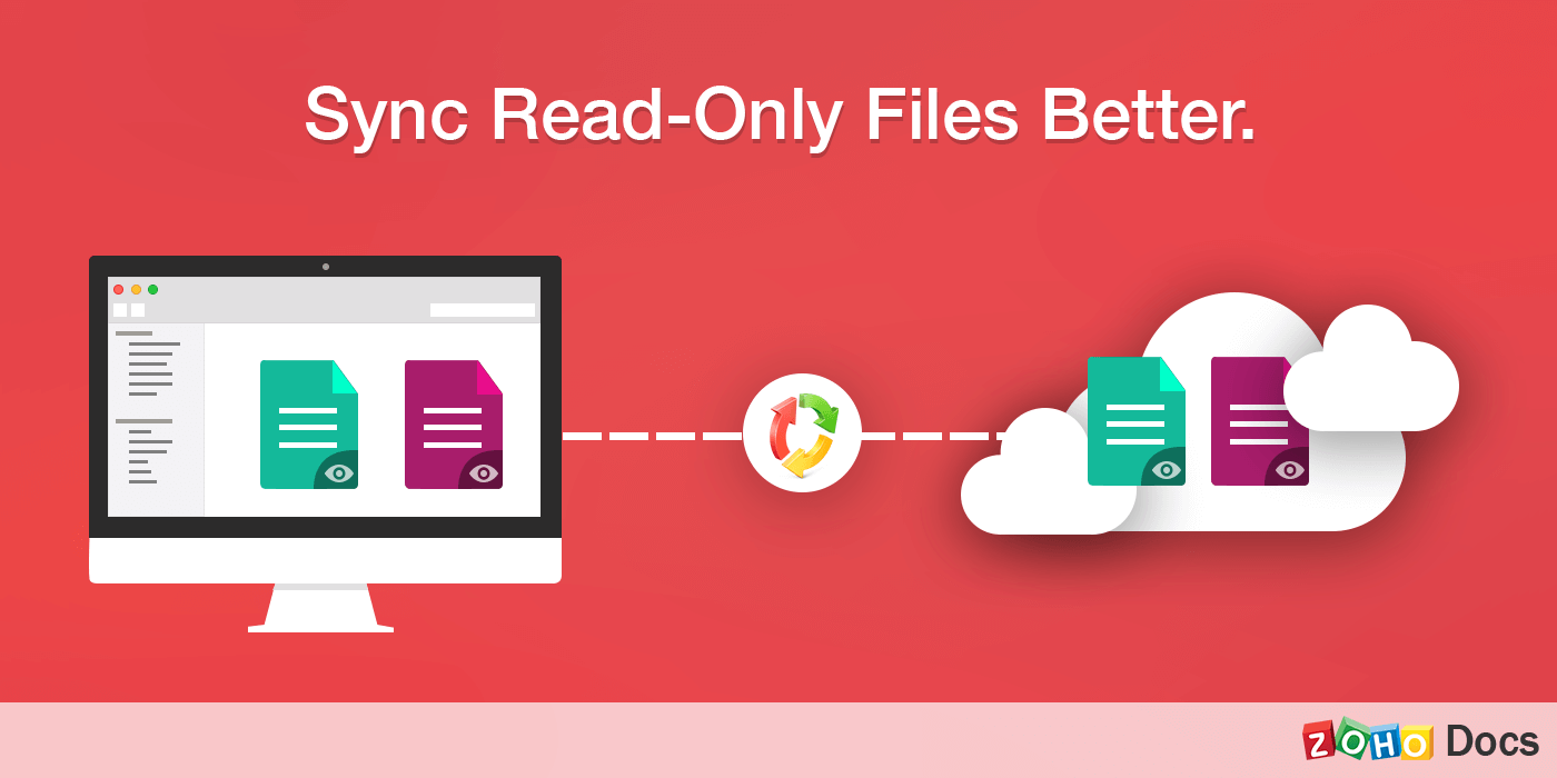 Sync read-only files