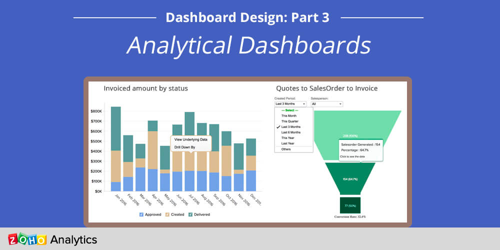 Dashboard design – Part 4: Operational dashboards