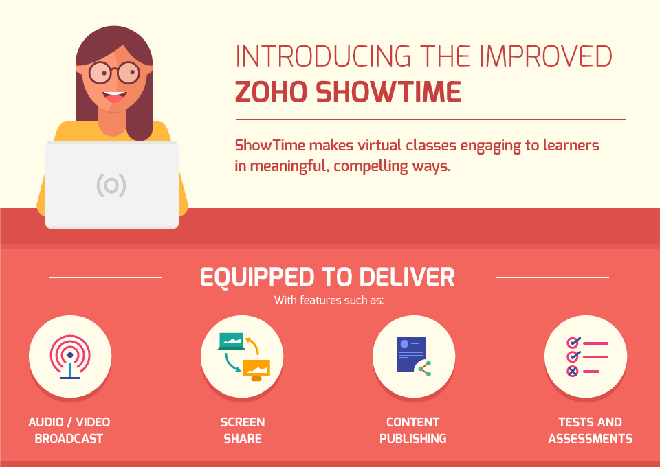 Infographic: Become A Virtual Sensei With Zoho ShowTime