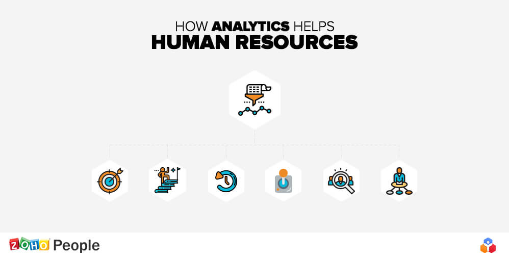 Towards data-driven decision making- How analytics helps human resources