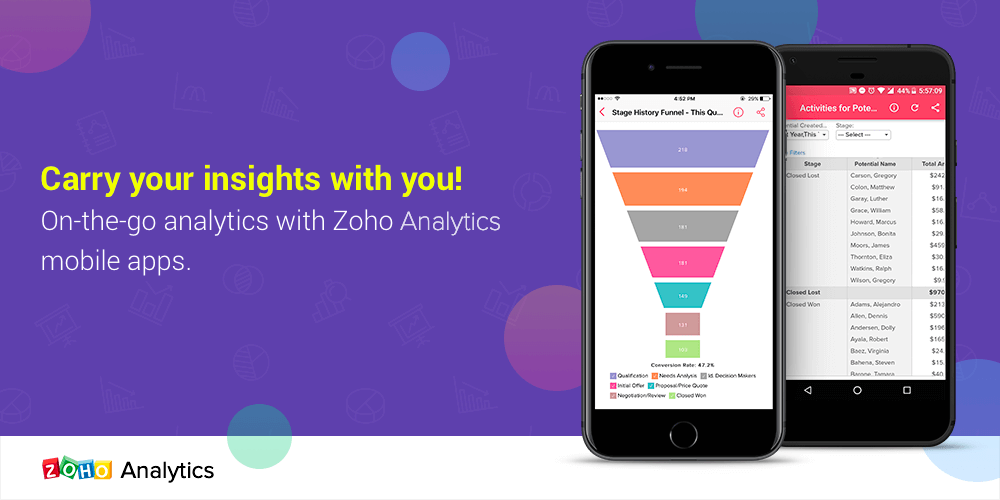 Smaller but just as powerful: Introducing the Zoho Analytics Mobile BI app for your phone.