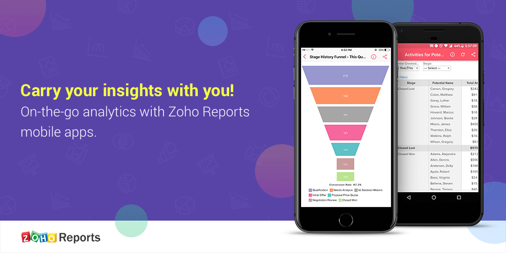 Présentation de l'application mobile Zoho Reports