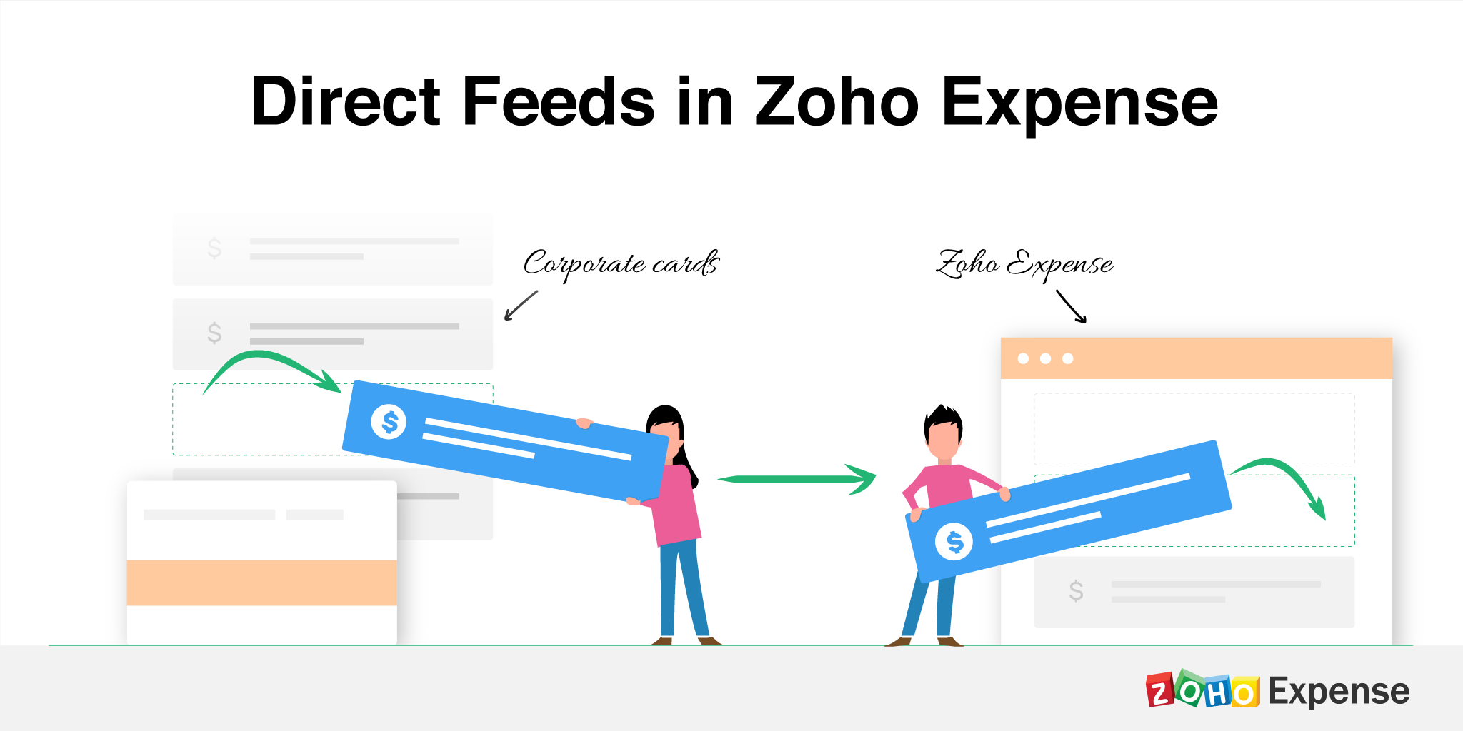 Direct Feeds in Zoho Expense