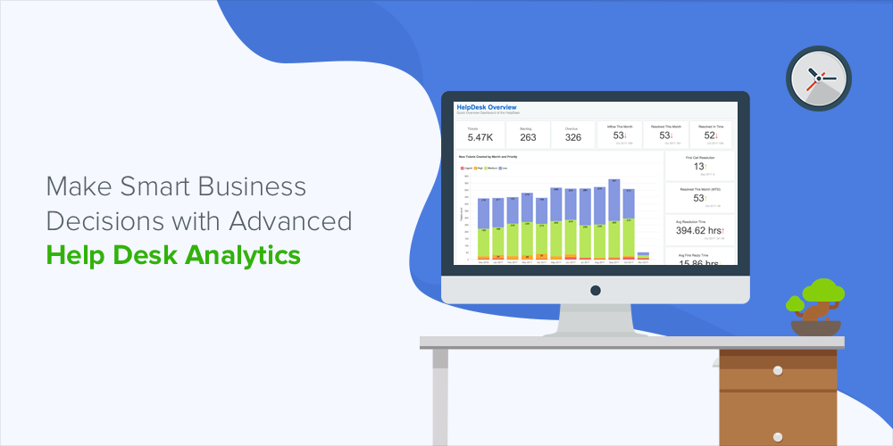 Make Smart Business Decisions with Advanced Help Desk Analytics
