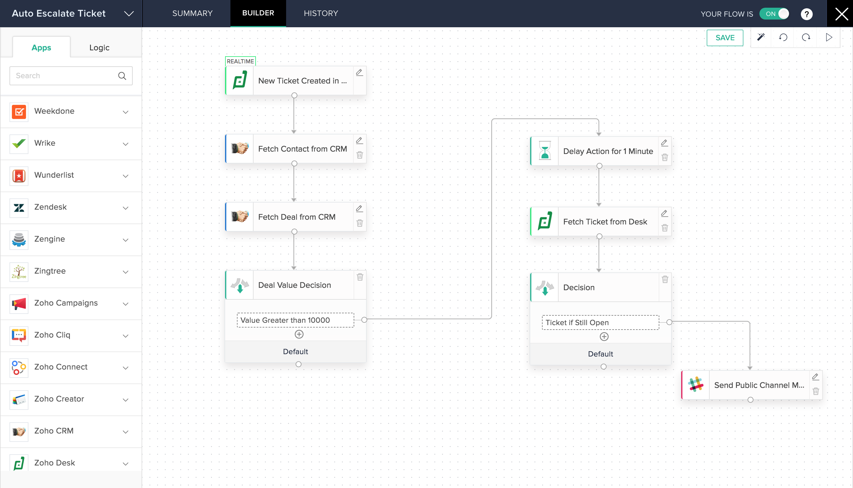 Example of a comprehensive workflow on Zoho Flow