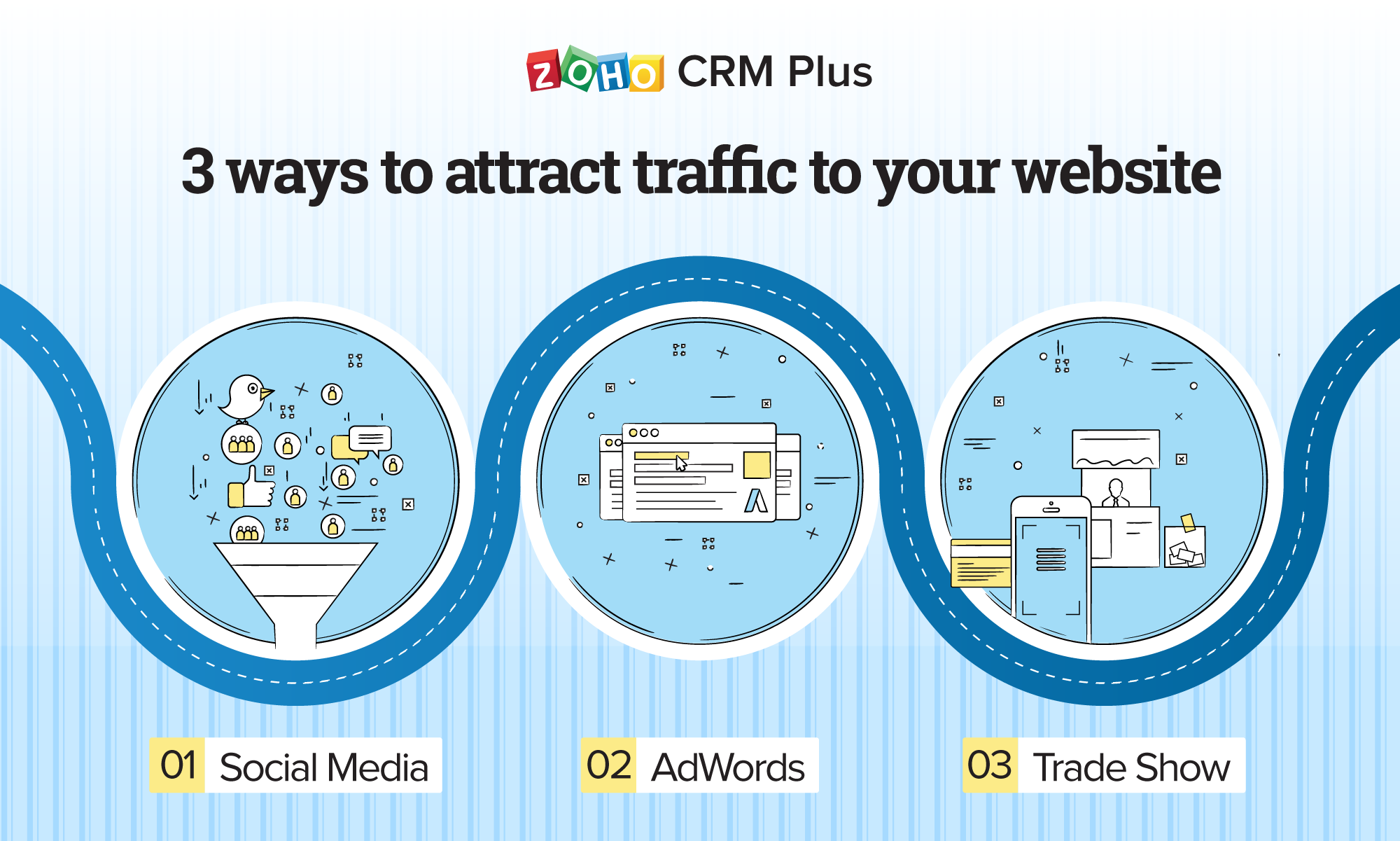 3 ways to attract traffic to your website