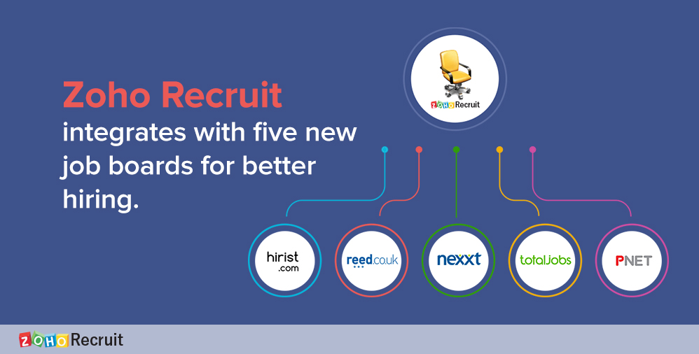 Zoho Recruit integrates with five new job boards for better hiring