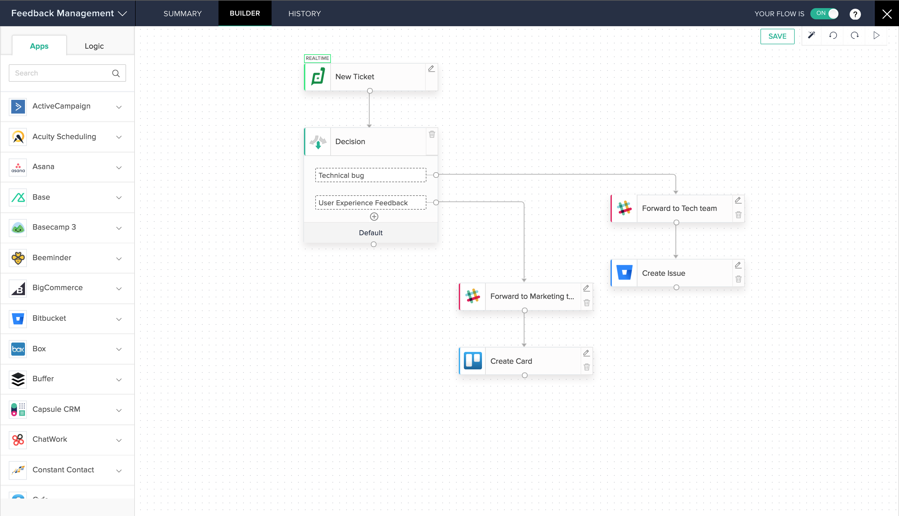 Zoho-Third Party Integrations on Zoho Flow