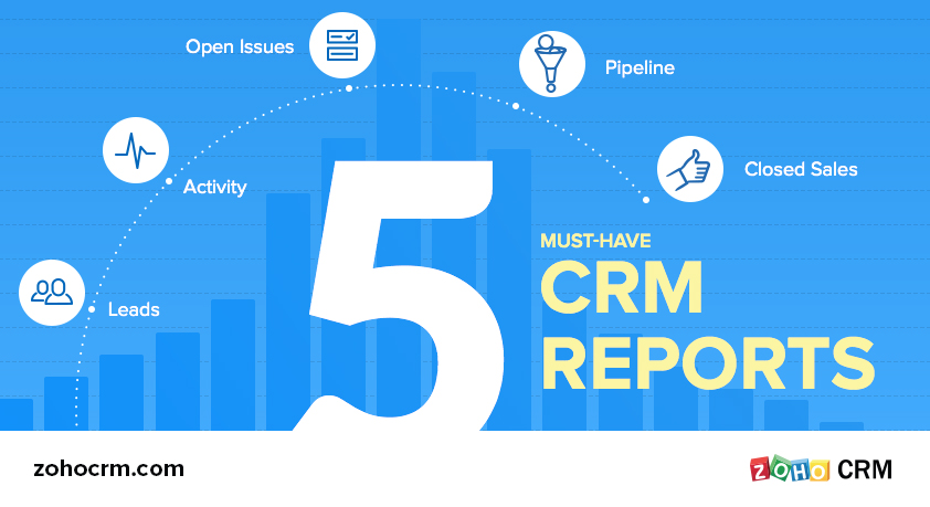 5 must-have CRM reports, if you want to use your system well