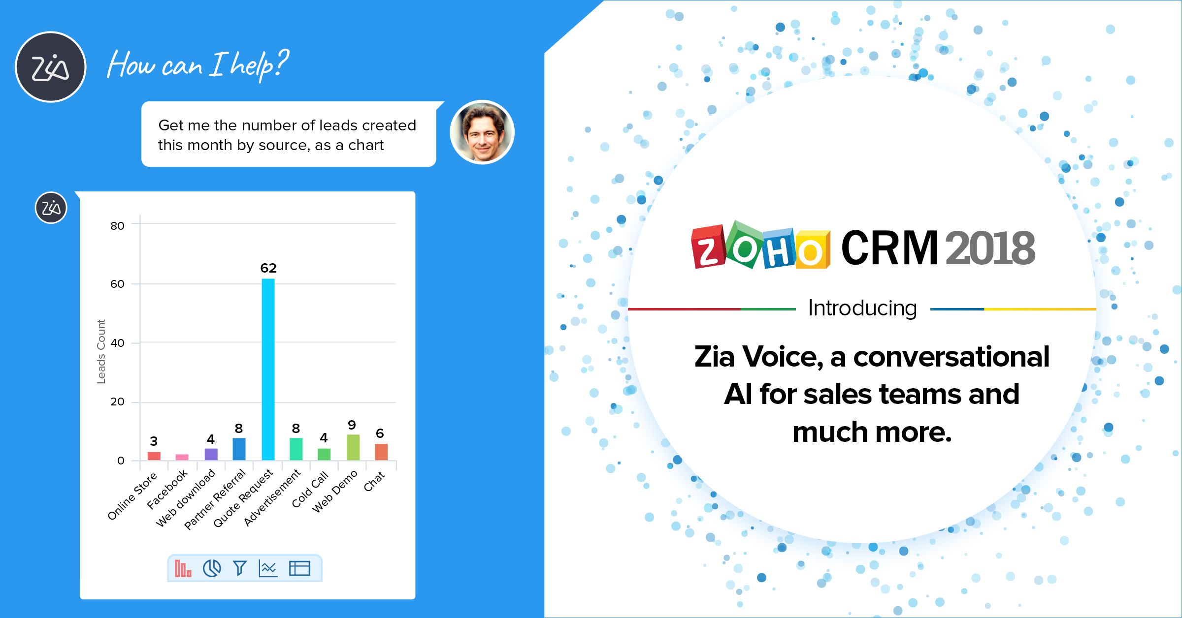 Zoho CRM 2018: Introducing Zia Voice, a conversational AI for sales teams and much more.