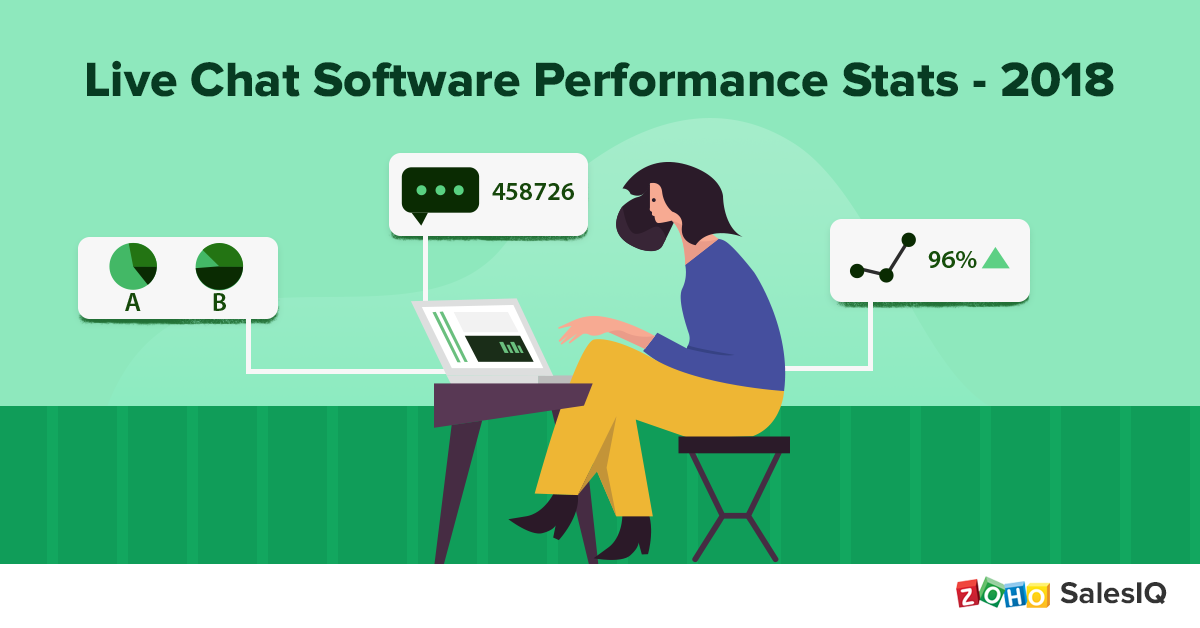 Infographic: Live Chat Software Performance Stats – 2018