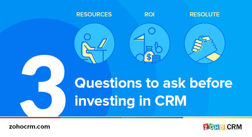 The Three Questions to Ask Yourself Before Investing In a CRM System