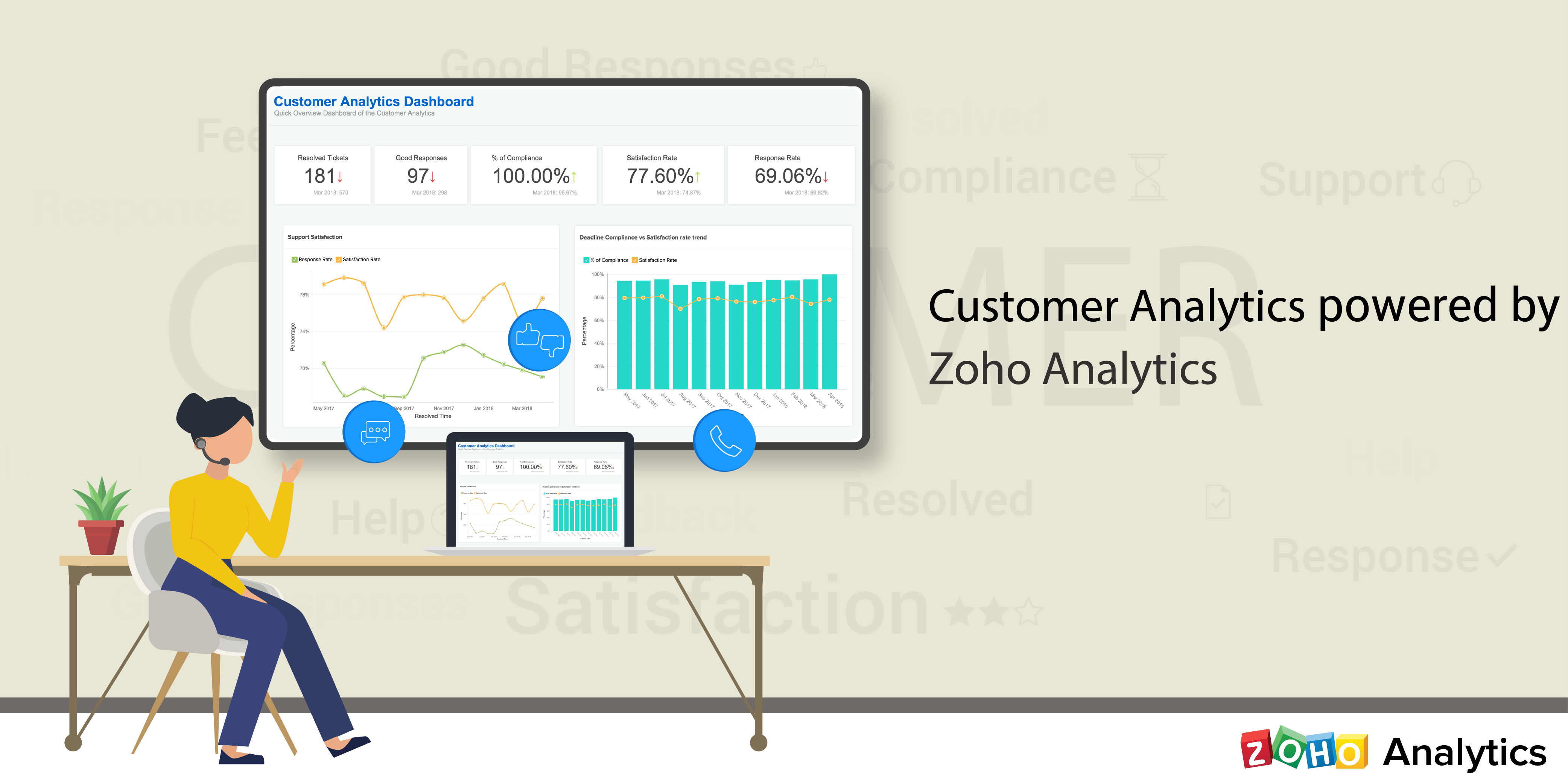 Customer Analytics powered by Zoho Analytics