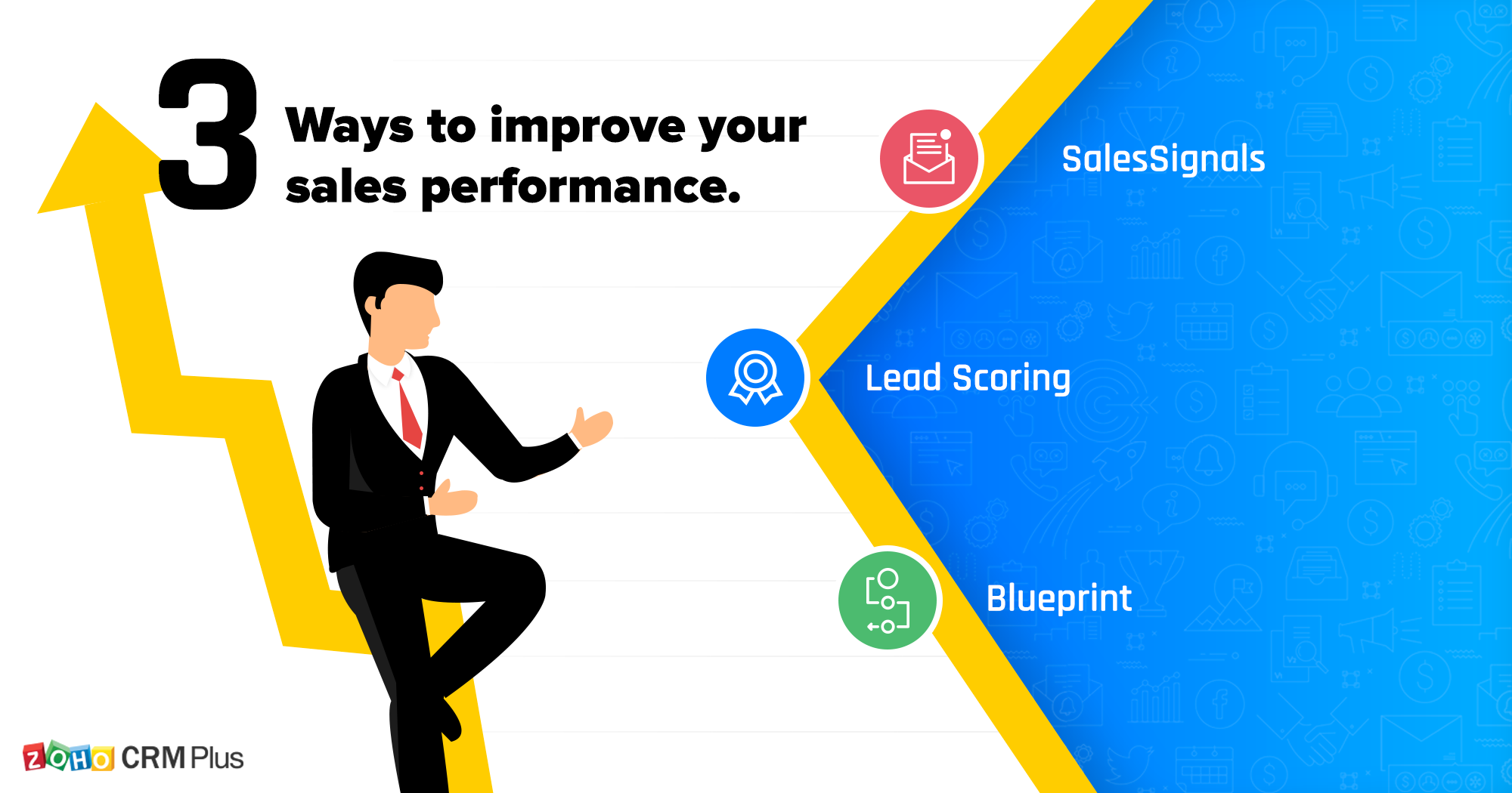 3 ways to improve your sales performance zoho blog are passed on to your sales team to convert them into customers in this stage its important to focus on prompt communication contextual information malvernweather Image collections