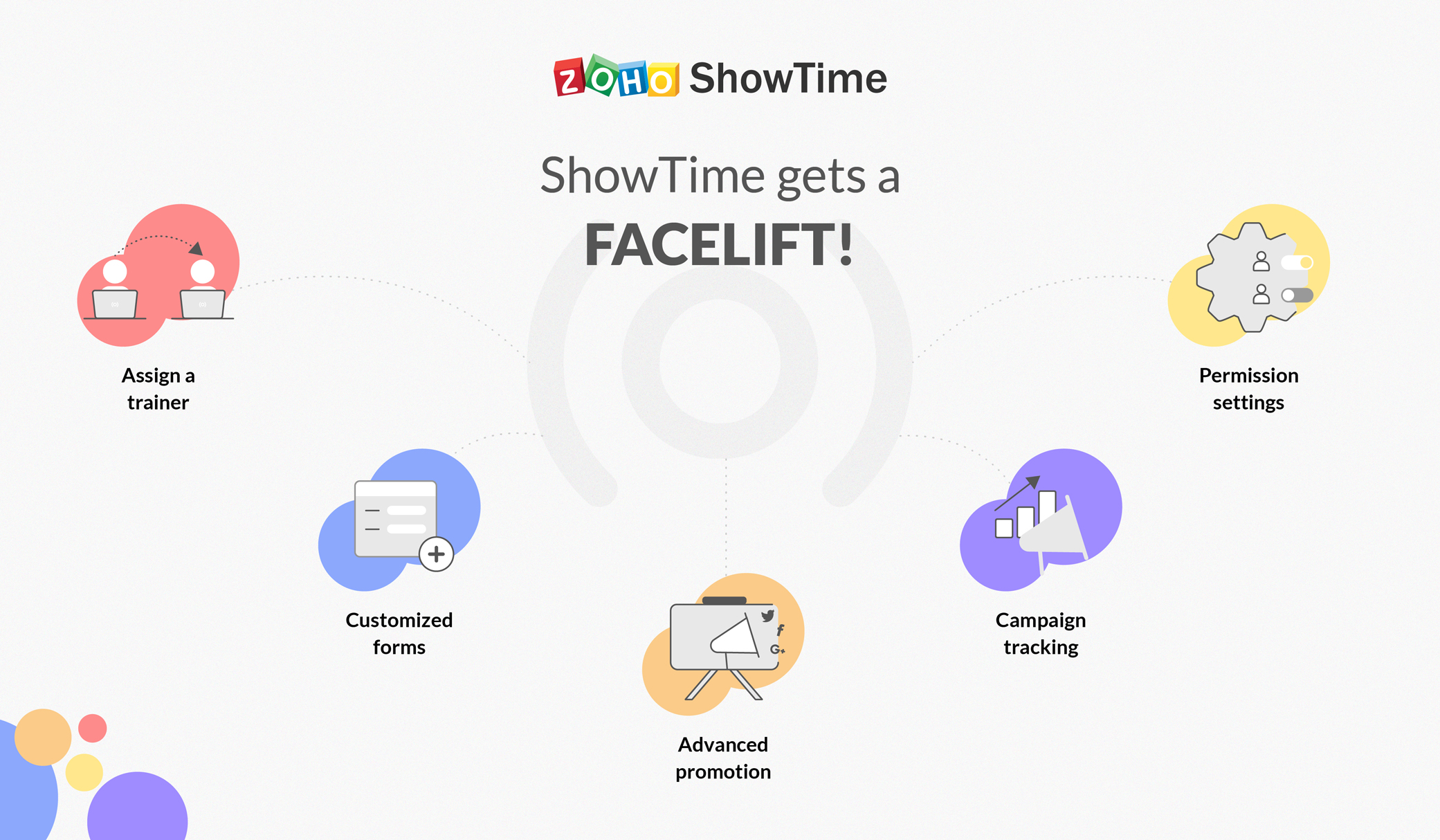 Here are 5 new features that will make your ShowTime experience better